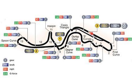 Suzuka: Massa pole, Schumacher segundo y Alonso quinto